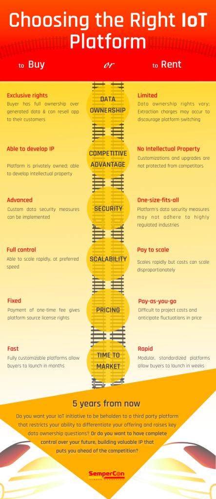 Rent-v-Own-infographic